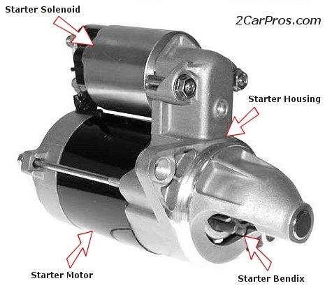 Starter motor how to test