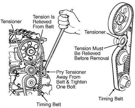Honda Recon 250 Atv Engine Diagram