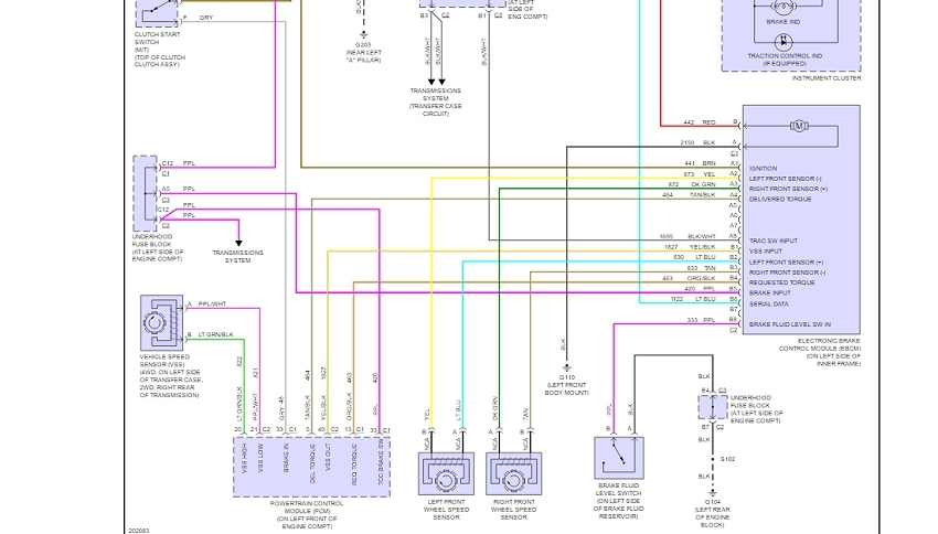 abs wheel sensor wiring diagram how to test a wheel speed sensor in under 15 minutes abs wiring diagrams at crackthecode.co