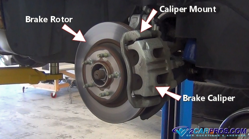 Identity Brake Components: A disc brake system consists of a brake rotor,  caliper, caliper mount and an inner and outer pad set which is held inside  of the ...