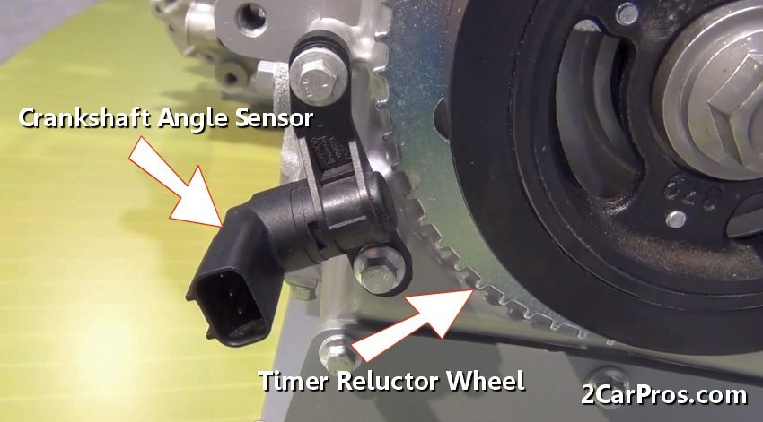How Crankshaft Sensors Work Explained In Under 5 Minutes