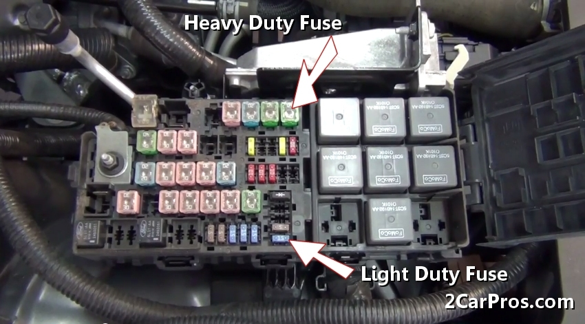 How To Check Fuse Box In Car : How to replace a fuse in under minutes