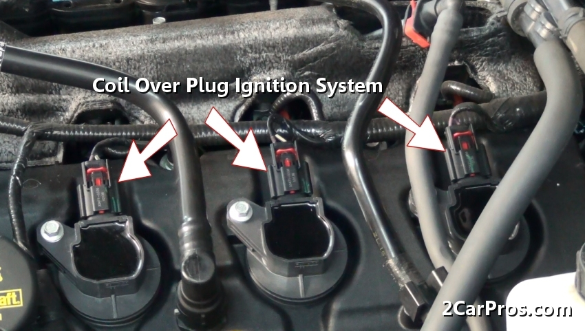 ignition_coil_over_plug_cop Ignition Wiring Diagram For F on