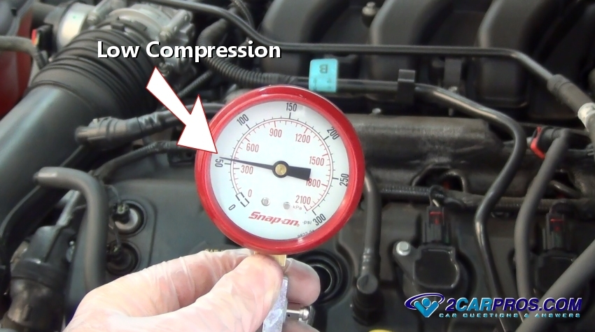 How to Test for a Blown Head Gasket in Under 15 Minutes