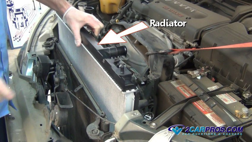 How Radiators Work Explained in Under 5 Minutes