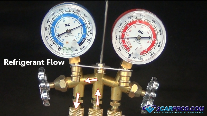 Reference The Image Below To See How Refrigerant Will Flow Arrows Once Low Side Gauge Is Opened Never Open High Valve