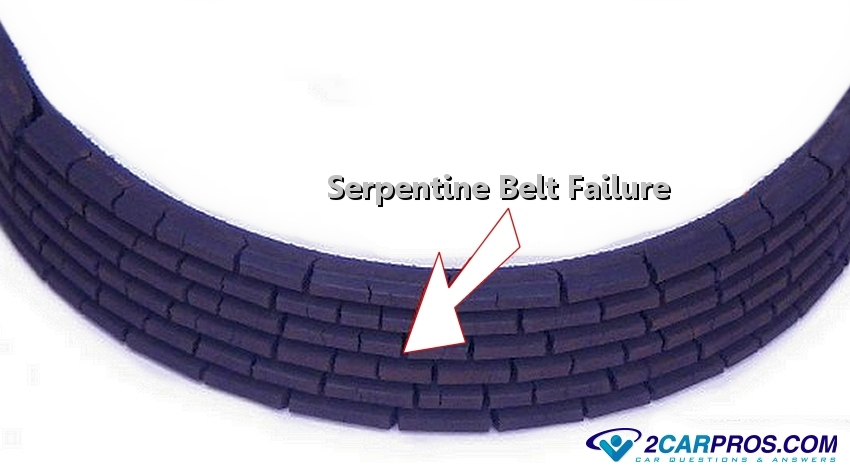 What Does A Serpentine Belt Do >> How Serpentine Belts Work Explained In Under 5 Minutes