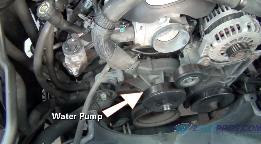 How An Engine Cooling System Works also Experience 2011 Sundance Film Festival moreover 593244 Where Fuel Pump Relay besides Sensor Location In Addition 2007 Ford Explorer Egr Valve moreover Acura Cl Head Gasket Pictures. on 1999 acura tl overheating