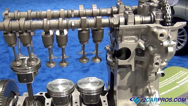 Camshaft Variable Valve Timing Explained In Under 5 Minutes