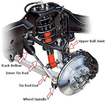 Broken Tie Rod End Symptoms http://www.2carpros.com/articles/steering-wheel-shakes-when-accelerating-or-braking