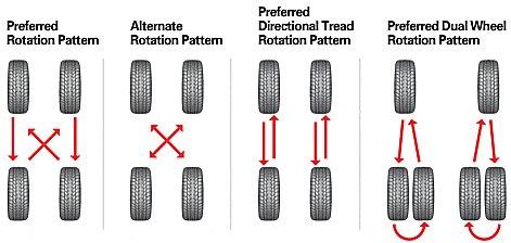 radial engine rotation radial free engine image for user manual download. Black Bedroom Furniture Sets. Home Design Ideas