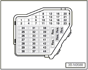 2013 Touareg Fuse Box Diagram on fuse box for jetta 2011