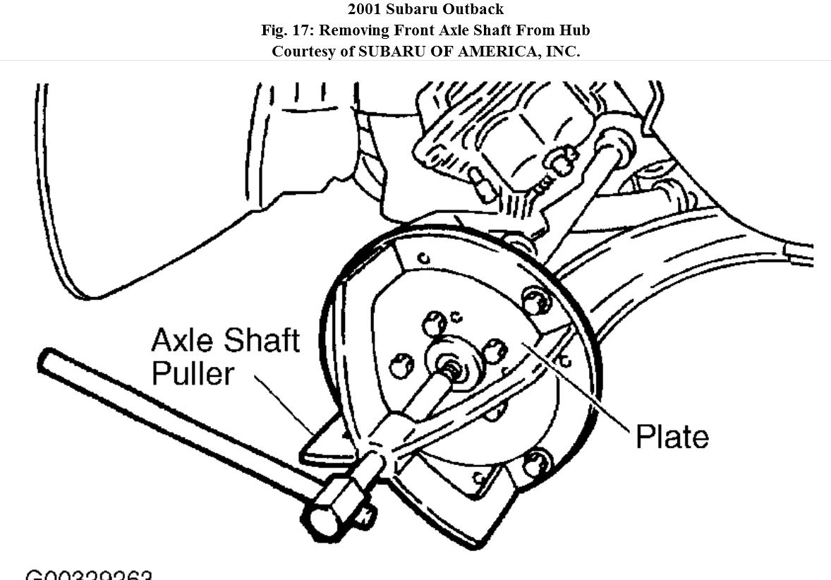 Front Wheel Bearing I Need Help With A 2000 Subaru Outback Axle Nut Thumb