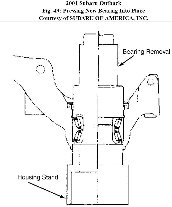 diagram of front suspension 2003 subaru forester html