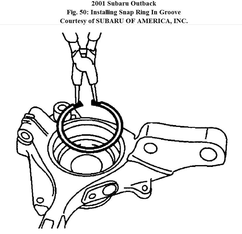 Front Wheel Bearing I Need Help With A Front Wheel Bearing