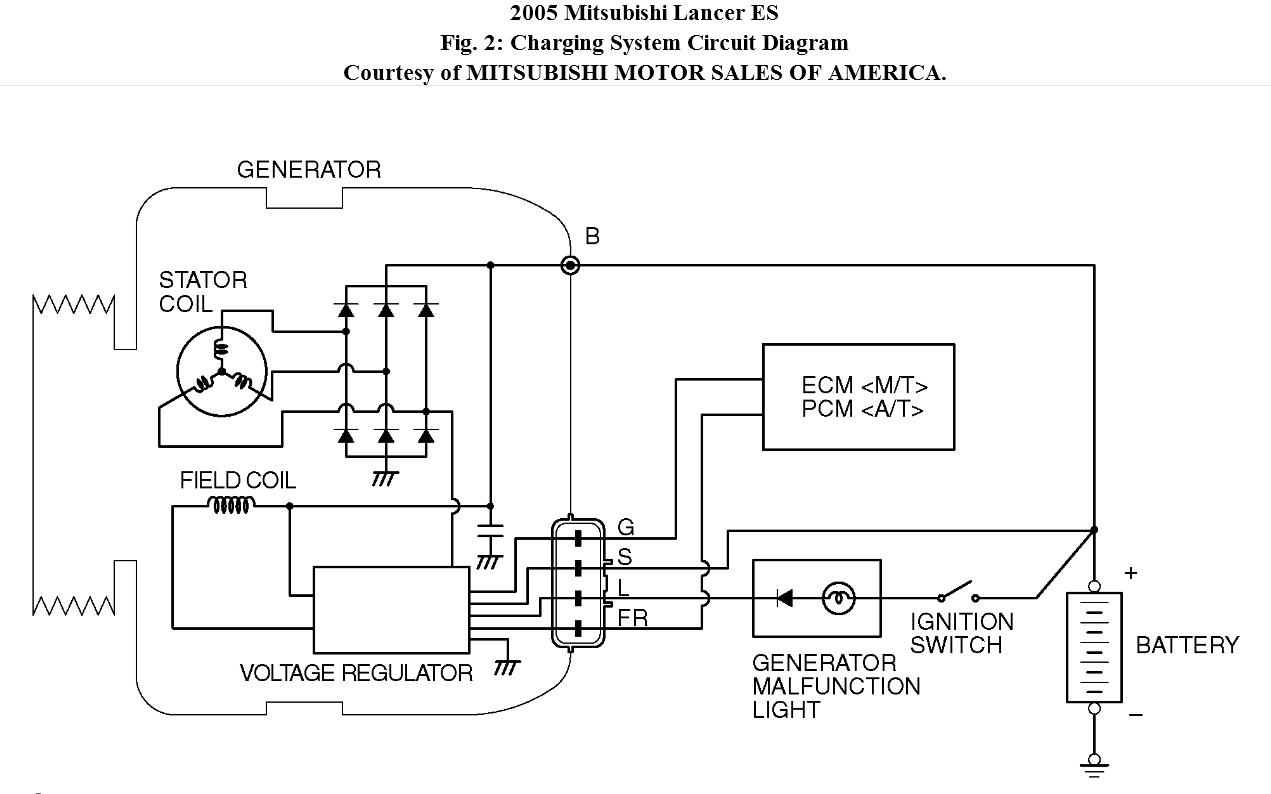 Mitsubishi Alternator Wiring Diagram Pdf Simple Wiring Diagram