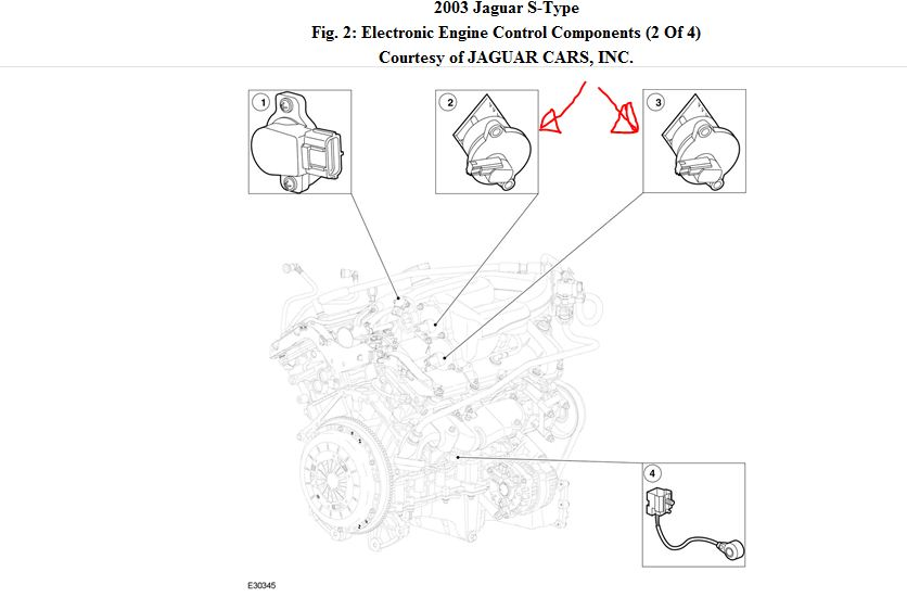 p1549 intake manifold temperature valve actuator connection