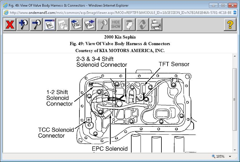 Where Is Shift Solenoid A U0026b Located In Transmission