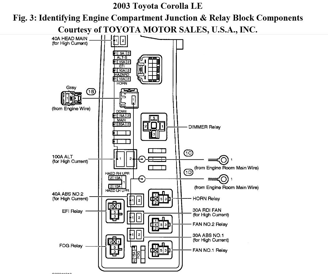 2008 Toyota Corolla Fuse Box Diagram Wiring Libraries 2009 2003 Todaystoyota Xrs Data