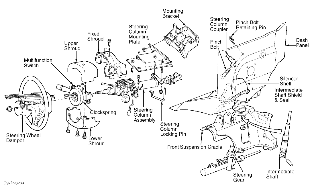 Dodge Truck Steering Column Wiring Diagram