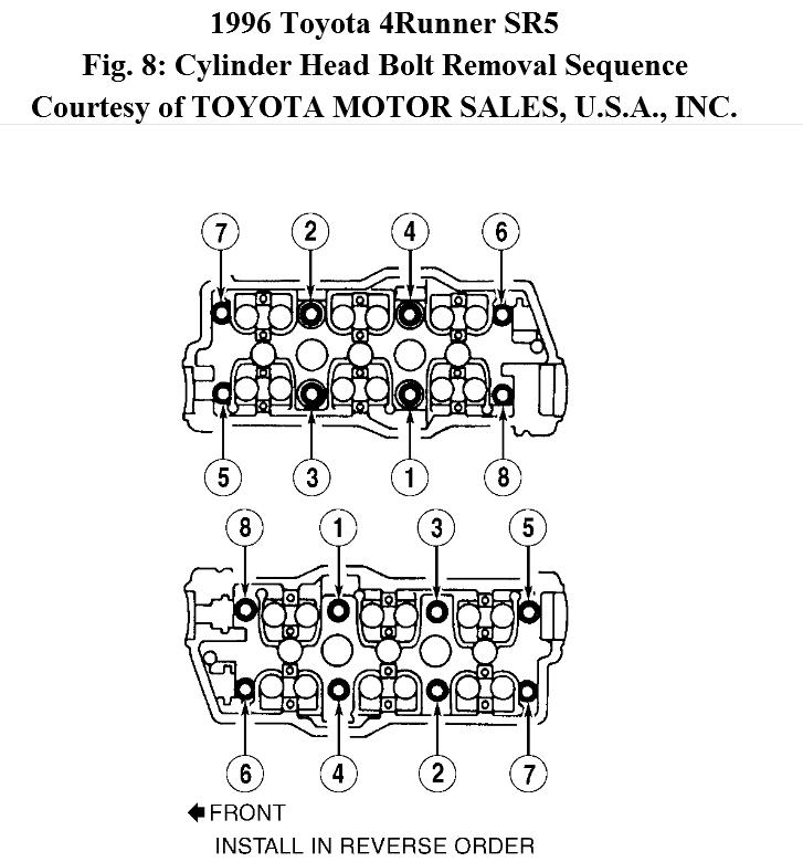 i need to know the head bolts torque specs and pattern for