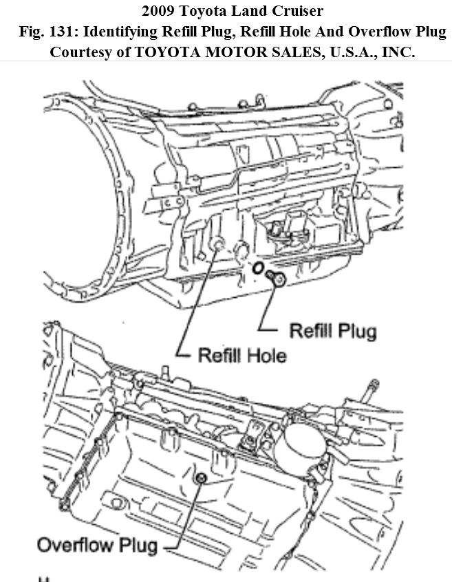 toyota tacoma automatic transmission diagram