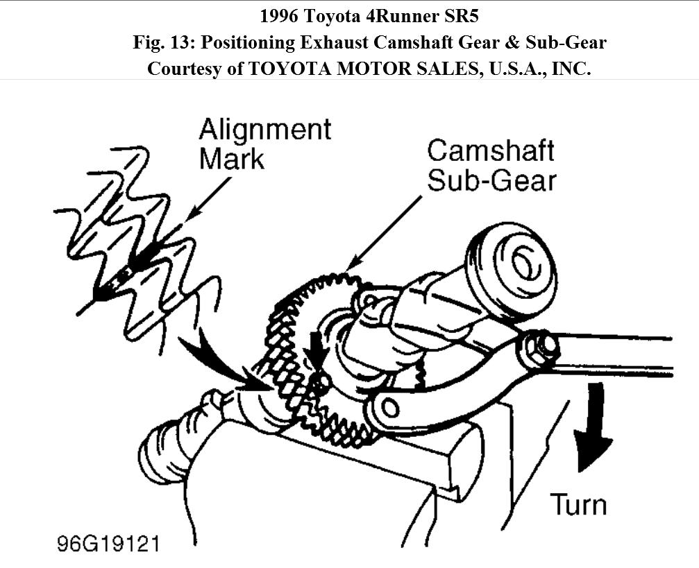 I Need To Know The Head Bolts Torque Specs And Pattern For V6 1992 Toyota 4runner Crank Sensor Thumb