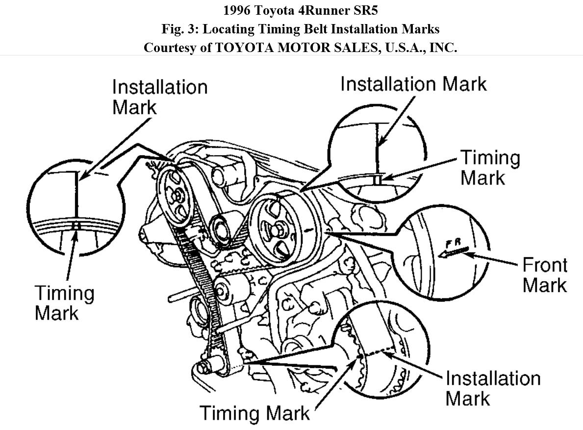 toyota 3400 v6 engine diagram mhtr fuse and relay box