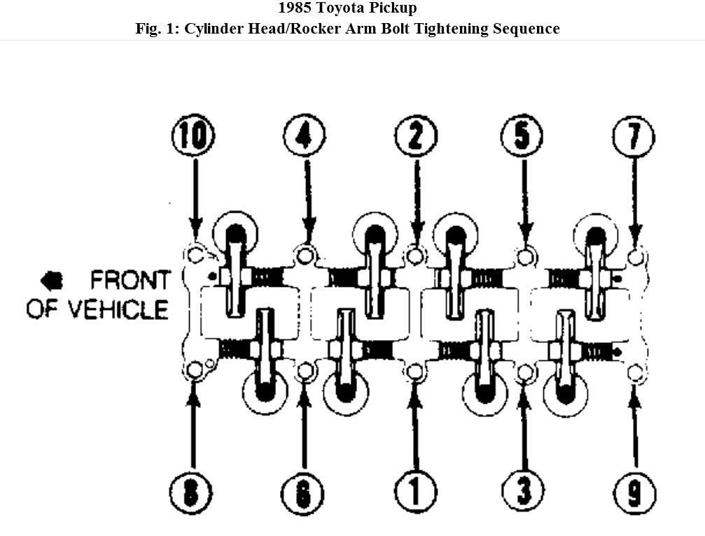 head and camshaft torque specs  1985 toyota 22r need bolt