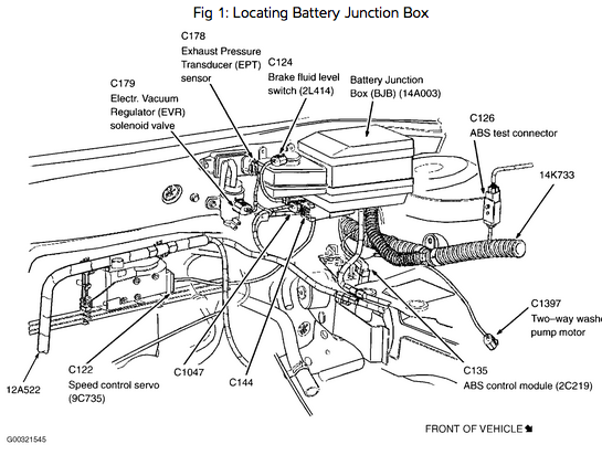 2003 Ford Focus Get Fuse Diagram Both Boxes Under Hood Dash Because They on car dash diagram