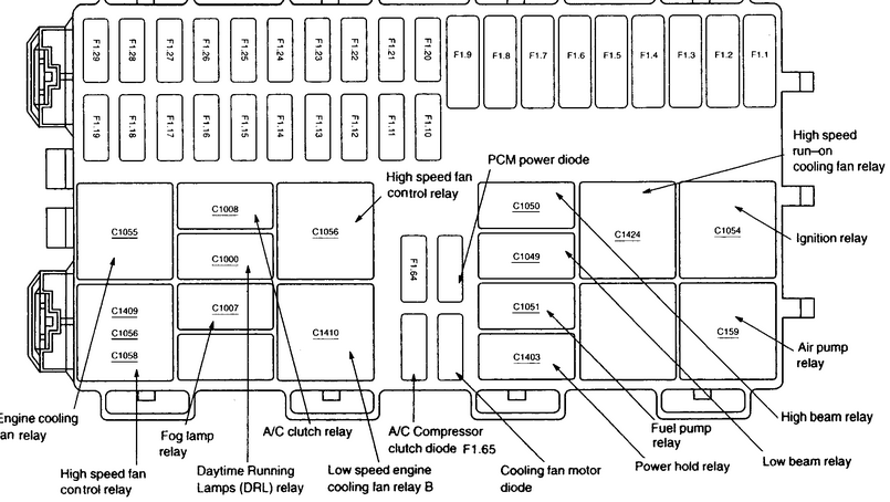 original fuse diagram for the both fuse boxes needed 2005 Ford Focus Fuse Chart at crackthecode.co