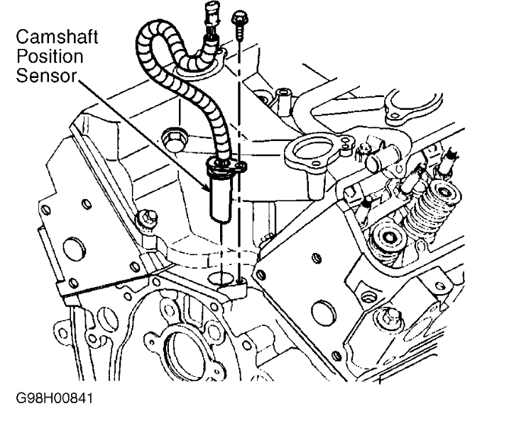 camshaft position sensor replacement how to replace the. Black Bedroom Furniture Sets. Home Design Ideas