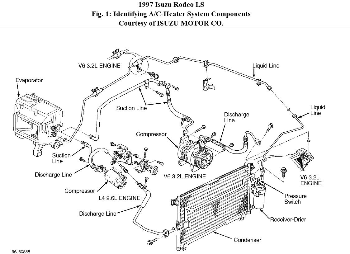 1996 isuzu rodeo fuse box diagram