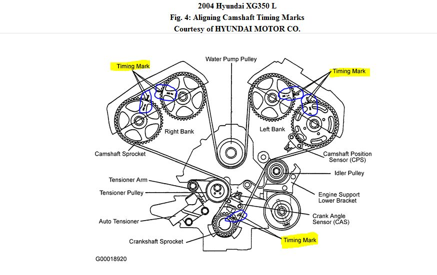 2004 Hyundai Xg350 Hyundia Timing Belt on 2002 Volvo S40 Engine