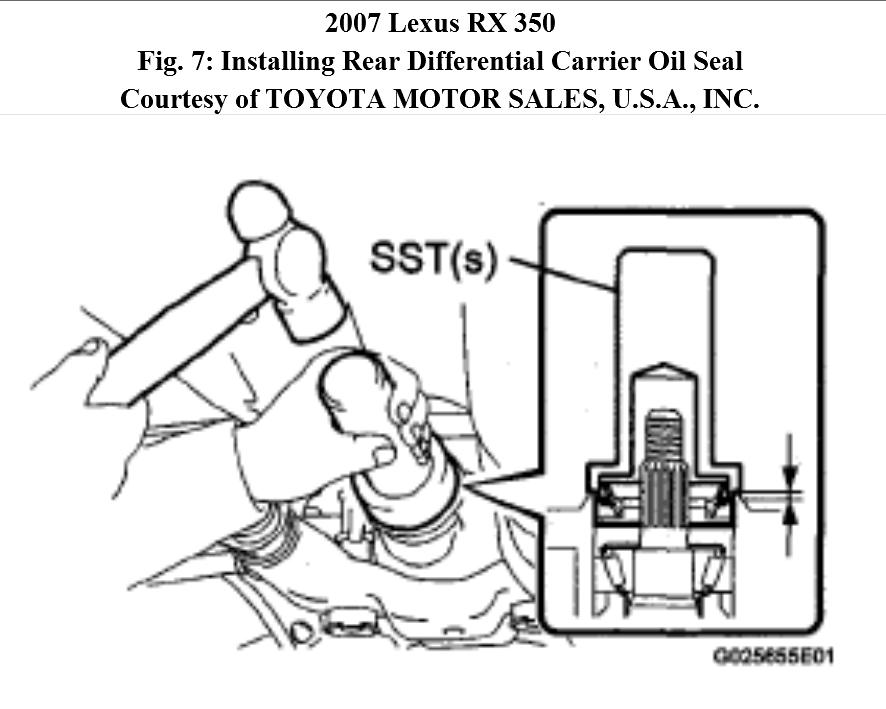 how to replace rear pinion seal