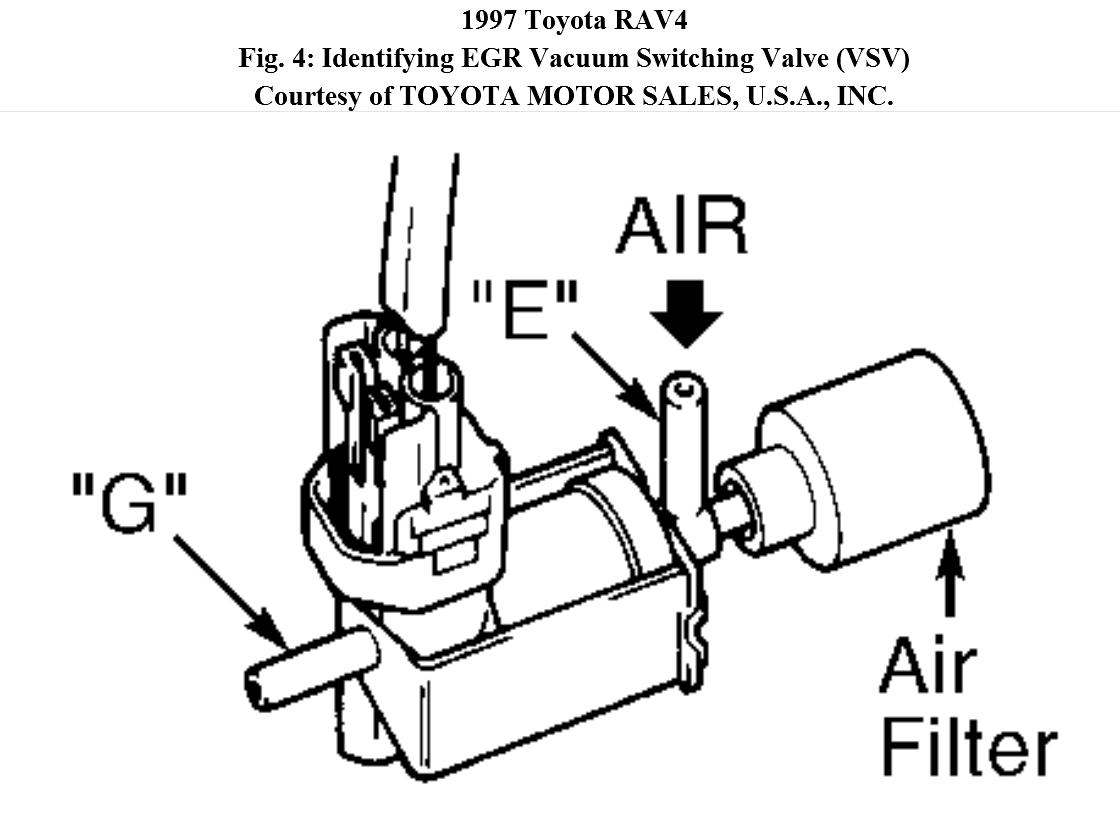 engine diagram for rav4 1999