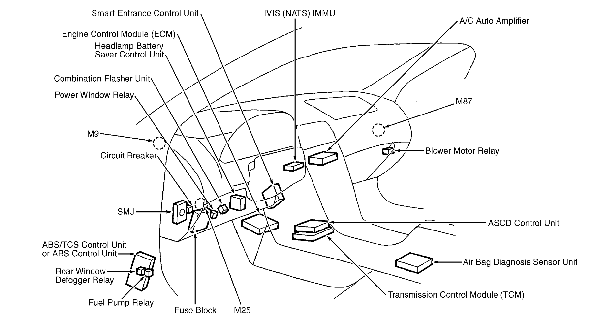 infiniti j30 engine diagram pontiac sunbird engine diagram wiring diagram for infiniti g20 location of solenoid for infiniti 2001 #11