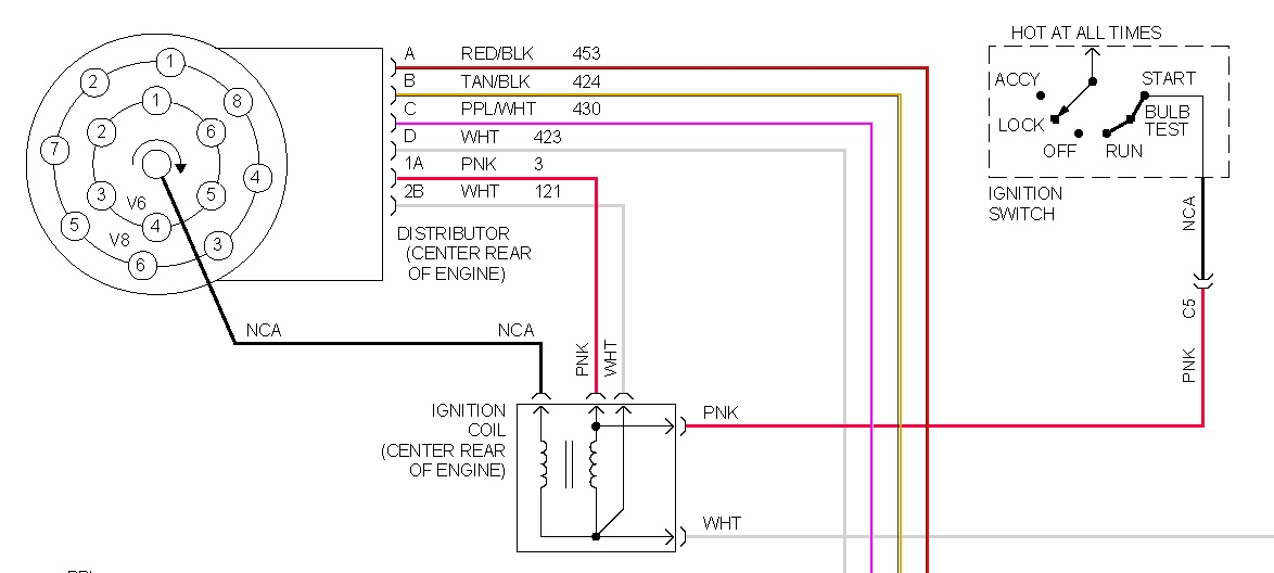 Thumb: Chevy Ignition Wiring Diagram At Outingpk.com