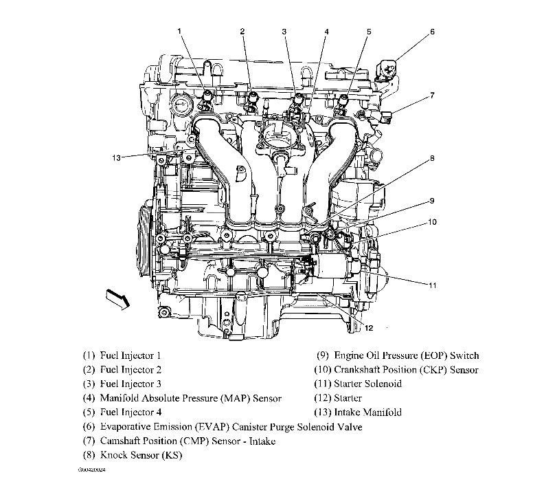 pontiac 2 4 engine diagram knock sensor