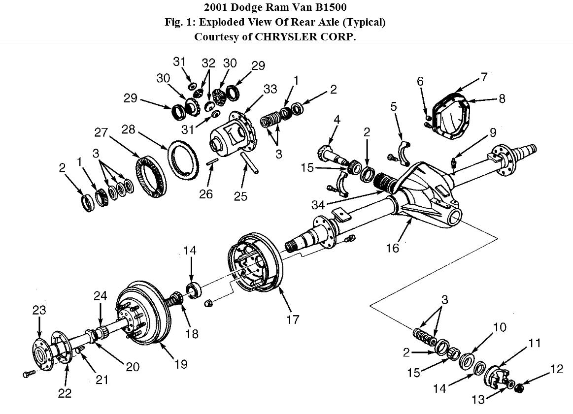 Dodge Ram Front Axle Diagram : Dodge front wheel bearing diagram