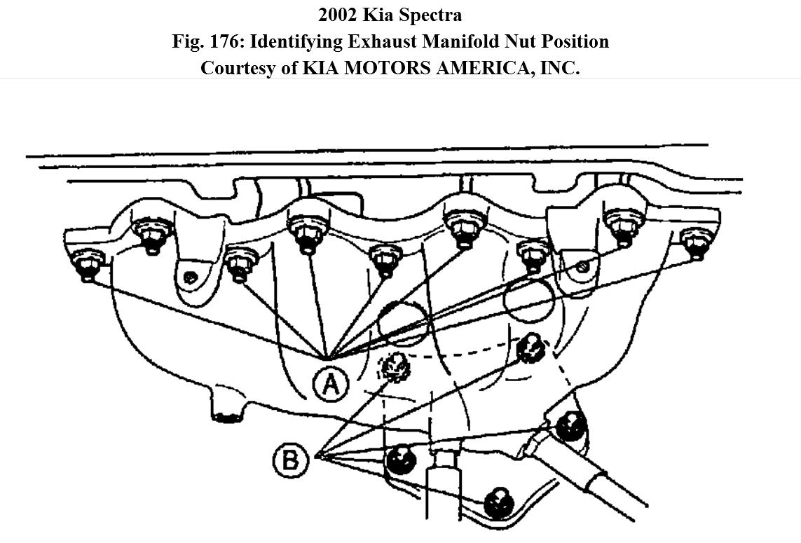 2003 Kia Spectra Engine Diagram Where I Can Find A Free Step By Diagrams On How To Install Thumb