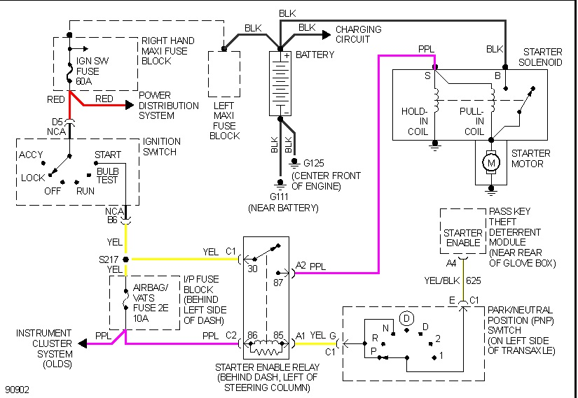 Oldsmobile Starter Wiring Diagram