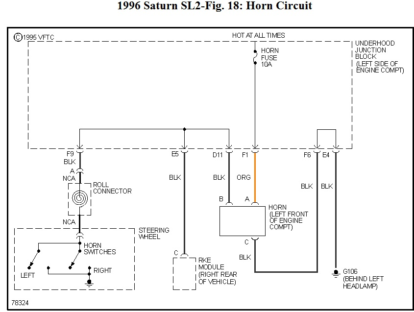 Where Is The Saturn 1996 Sl2 Horn Relay  I Looked In Other Saturn