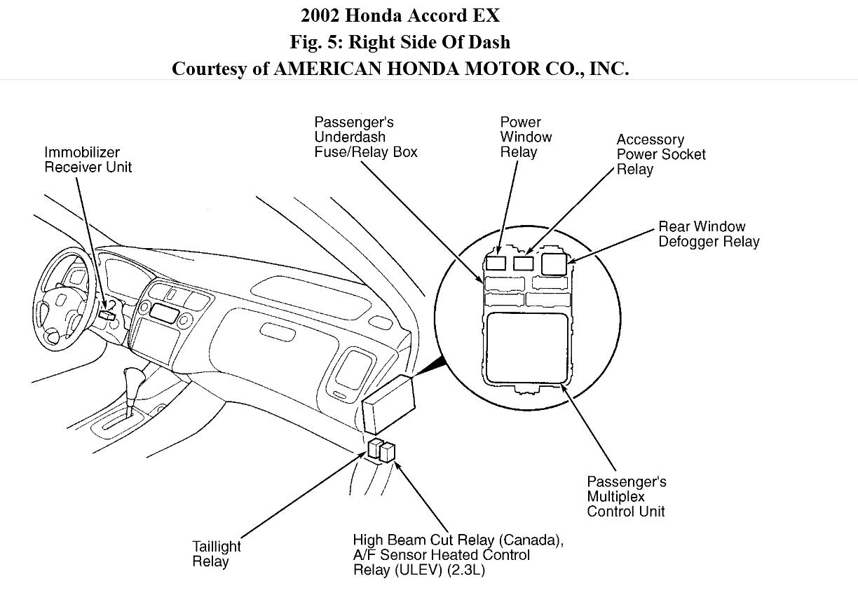 1995 Honda Accord Lx Fuse Box Diagram Wiring Schematic 2019 1999 Scoda Octavia I Climate Control Not Working 48 Panel