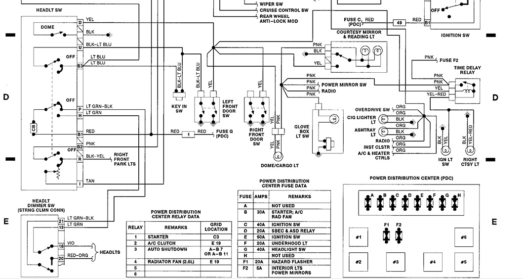 headlights not working in dodge dakota i have a 1991 dodge dakota 1996 dodge dakota wiring diagram 1991 dodge dakota turn signal wiring diagram #29