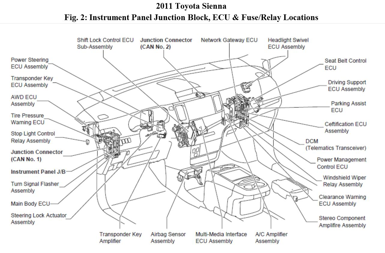 2000 Sienna Fuse Diagram Wiring Schematics For Toyota Camry 2006 Airbag Box 2013 Electronic Diagrams