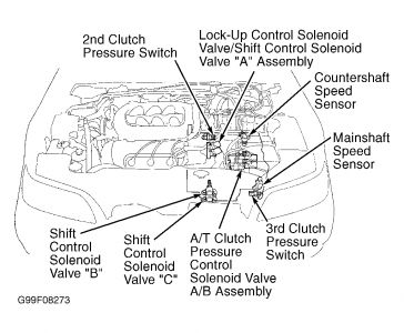 Code P1738: Code P1738 TCM A/T Controller Circuit Where Can I Find