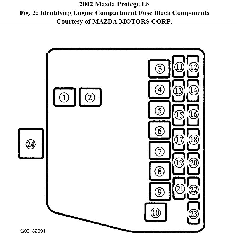 original mazda protege 1999 fuse box mazda wiring diagrams for diy car 2003 mazda protege fuse box diagram at aneh.co
