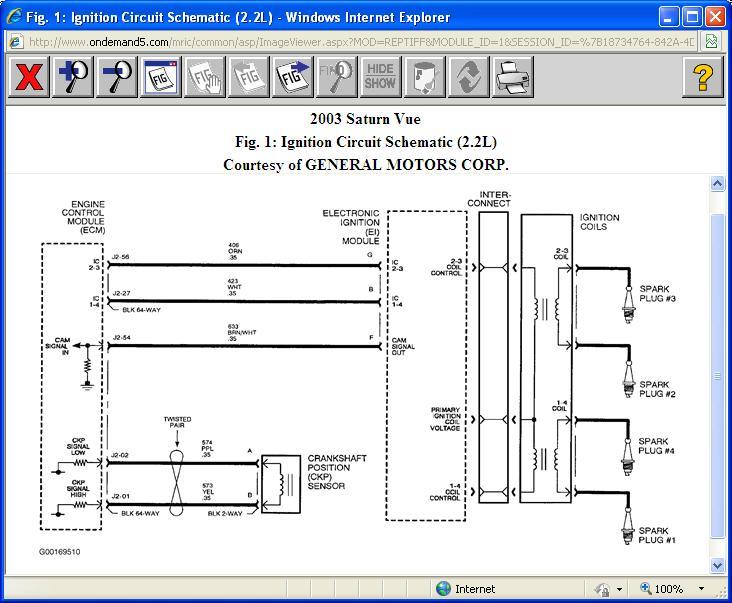 2003 Saturn Vue Cranks but Will Not Start