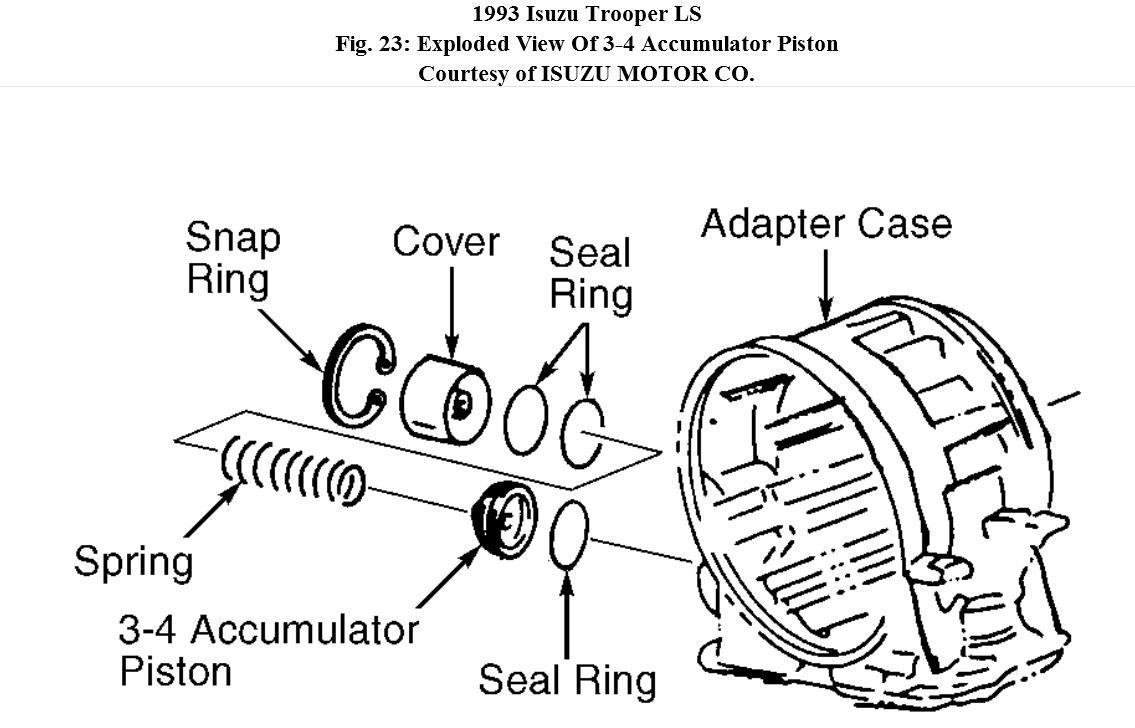 1993 Isuzu Transmission Leak I Have Transmission Fluid